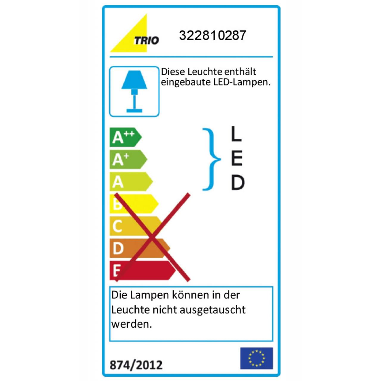 LED-Pendel